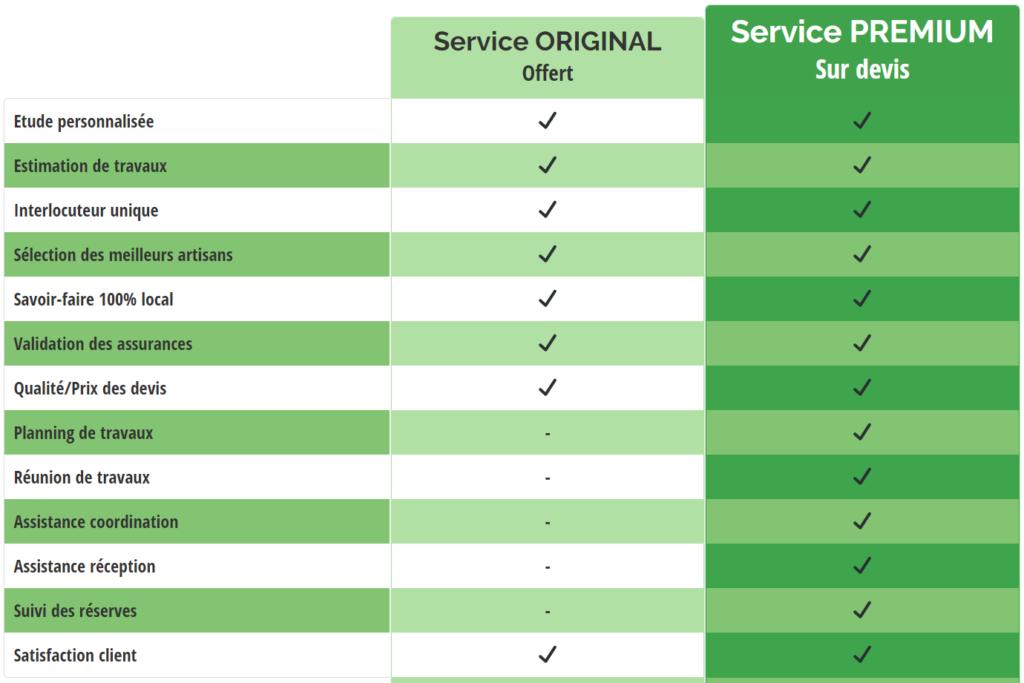 Le mieuxdisant services de mise en relation et service premium